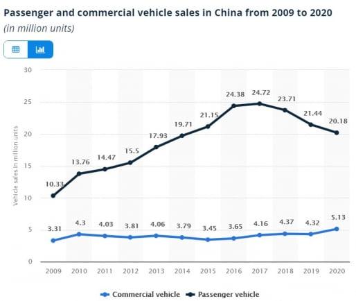 중국 민영 1위 지리자동차, 전기차 기업으로 변신한다는데… [강현우의 차이나스톡]