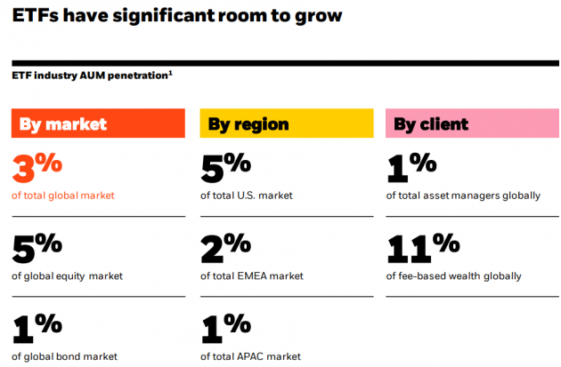 빠르게 성장하는 ETF 시장…이럴 때 돈 버는 기업에 투자하는 법 [나수지의 쇼미더재테크]