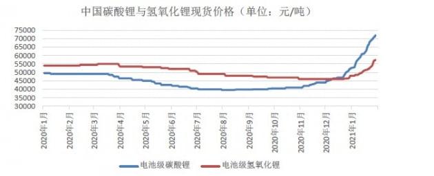 규제에도 끄떡없는 신에너지, 중국 1위 리튬업체 간펑 [강현우의 차이나스톡]