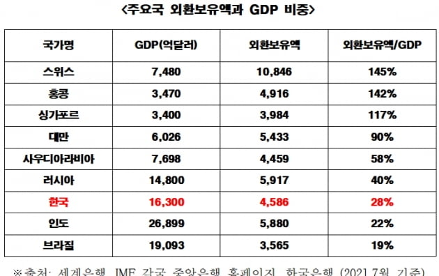 """""""환율 급등, IMF 외환위기, 테이퍼링 대비하자"""""""