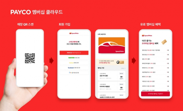 NHN페이코, SK네트웍스 '스피드메이트'에 '페이코 멤버십 클라우드' 제공