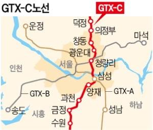 """""""GTX-C 들어선다고?""""…의왕 집값 하루 새 2억 '쑥'"""