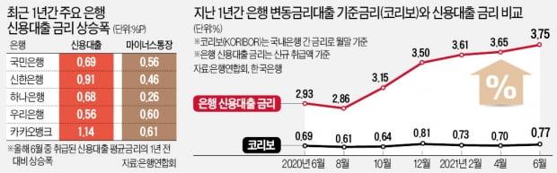 """대출 조여 집값 잡으려는 정부…직장인들 """"앉아서 이자만 더 뜯겨"""""""