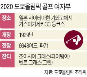 """외신 """"가장 주목할 선수 박인비""""…日 골프 심장에 태극기 꽂을까"""