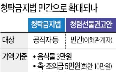 '추석 앞두고 웬 날벼락'…농민단체 '발칵'