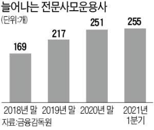 '라임사태' 딛고 사모펀드 초호황…올해만 운용사 15곳 신규 설립
