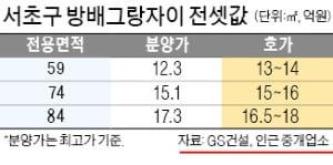 """방배동 3년 만에 신축 입주…""""전세가 없네"""""""