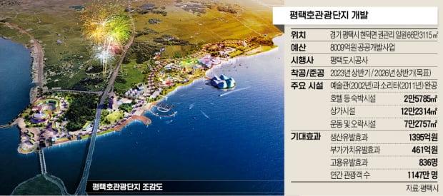 '44년 표류한 숙원사업' 평택호관광단지, 연내 개발 시동
