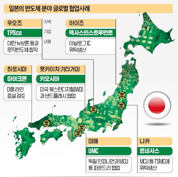 독자생존 포기한 日 반도체, 美·대만과 '동맹'에 올인