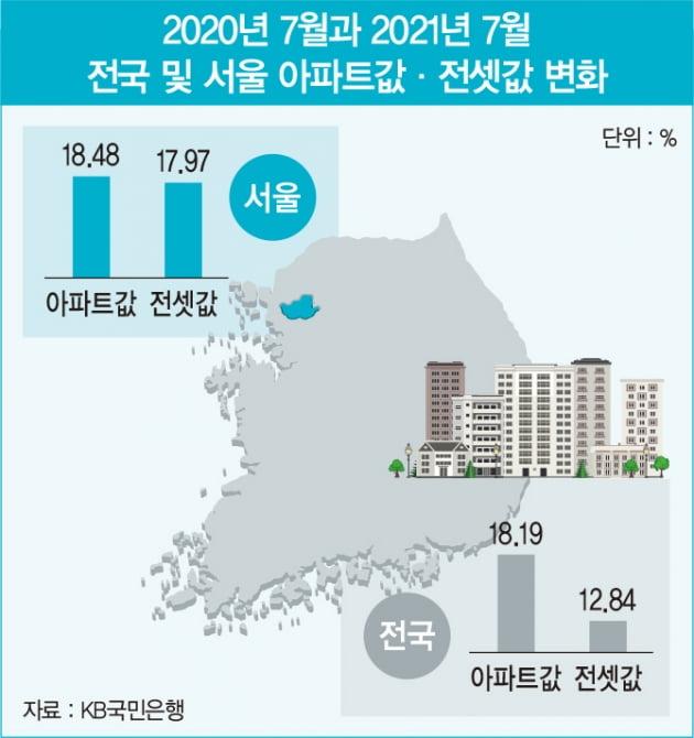"""""""도시 정비 줄이고 도급 사업 늘리고""""…대형 건설사의 변화된 주택 전술"""