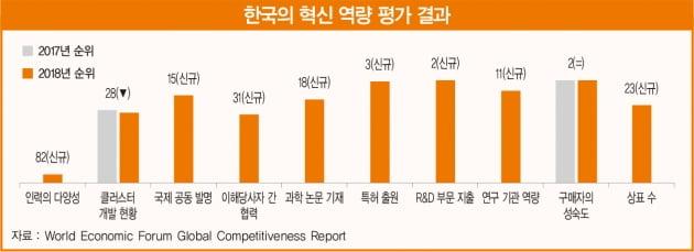 올 여름휴가철 이후 한국 경제 '퍼펙트 스톰' 닥치나