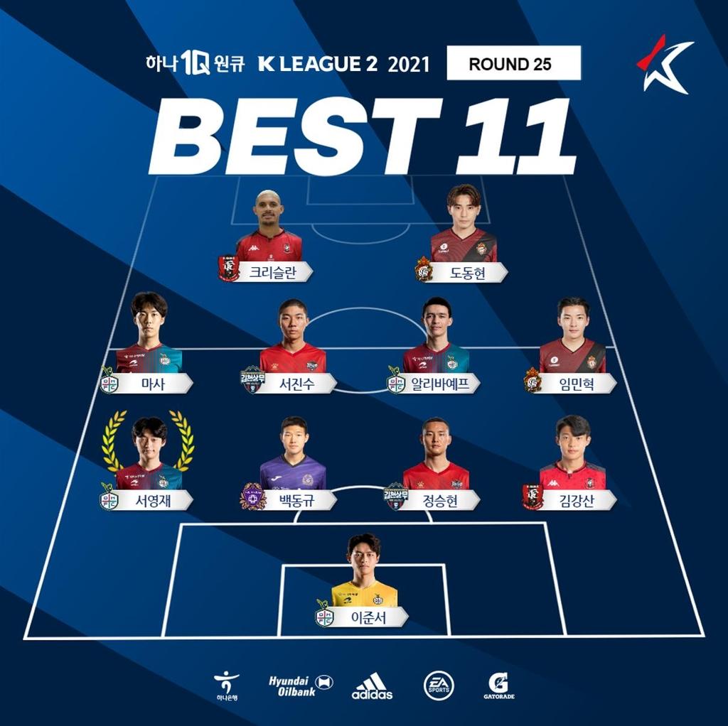 '수원FC전 멀티골' 포항 임상협, K리그1 25라운드 MVP