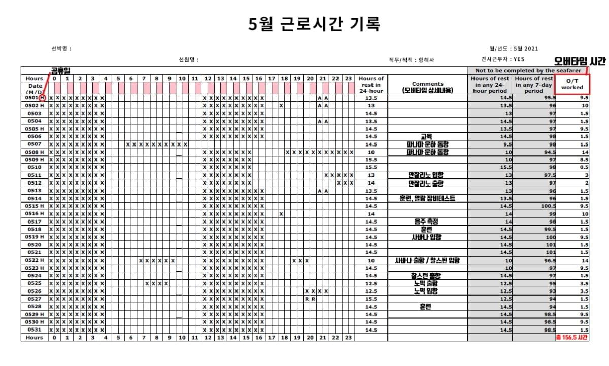 HMM선원 5월 근무시간 기록(노조 제공)