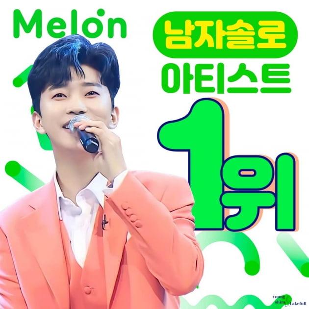 '한여름을 달구는 뜨거운 인기' 임영웅, 멜론 인기 아티스트 남자솔로 부문 1위