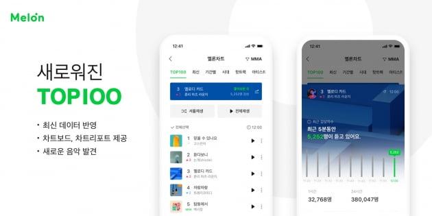 멜론 차트 또 개편…24Hits→TOP100로 변화