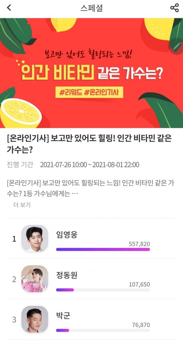 """임영웅, 인간 비타민 같은 가수 1위…""""보고만 있어도 힐링"""""""