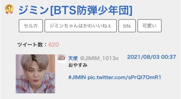 '빌보드 핫100 9번째 1위' 방탄소년단 지민...日유명인 랭킹 트위플1위