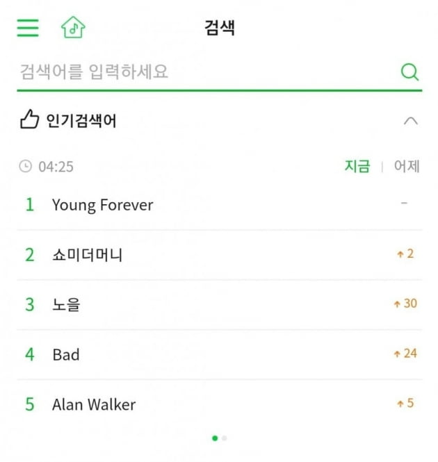 BTS 지민, 잠 못 이룬 새벽 팬들과 깜짝 소통…삽시간에 멜론 실검1위+日 트위플1위