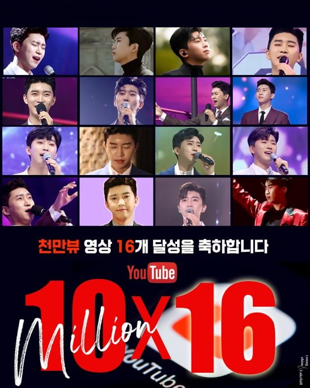 임영웅 유튜브 채널, '1000만뷰 짜리' 영상 16개 보유…10억뷰 목전