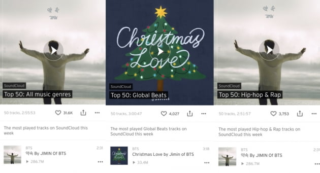 방탄소년단 지민, 자작곡 '약속' 사운드 클라우드 주요 장르 '세계 1위'