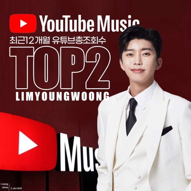 임영웅, 12개월간 유튜브 총 조회 수 TOP2…트로트계의 '히어로'