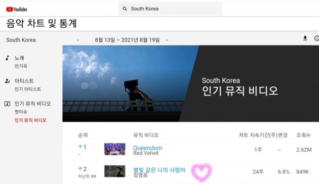 임영웅, '별빛 같은 나의 사랑아' 유튜브 인기 뮤직비디오 2위…24주째 톱100 랭크