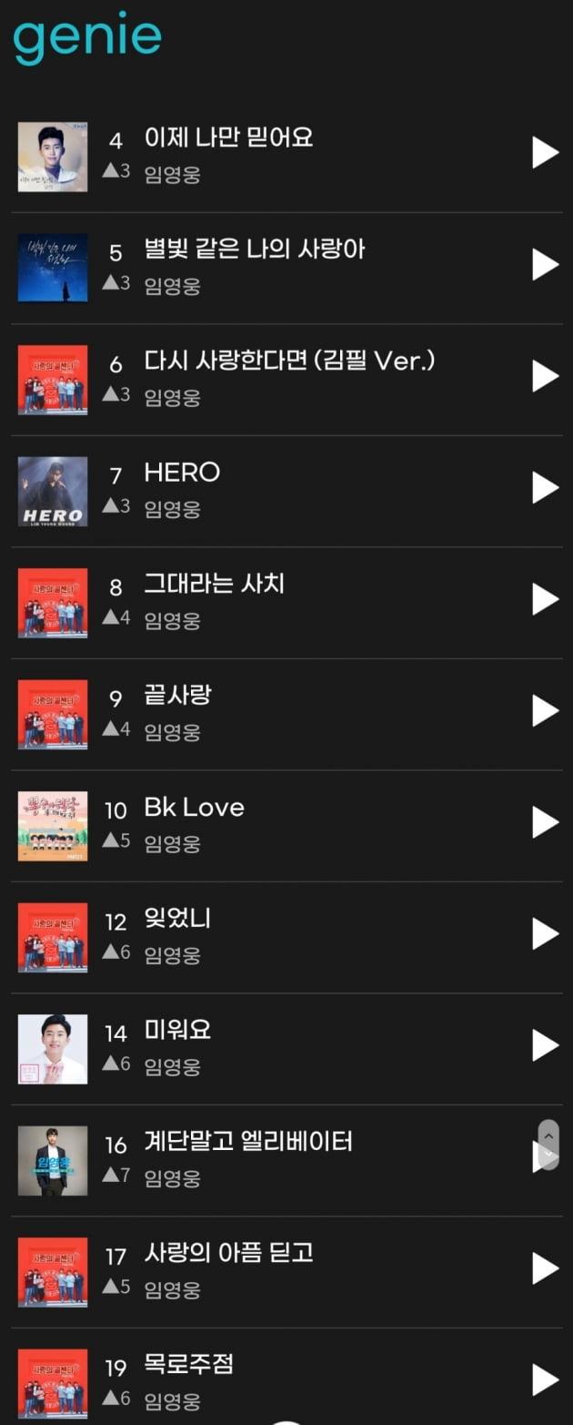 임영웅, 지니차트 TOP100 차트 줄세우기…'무려 12곡'