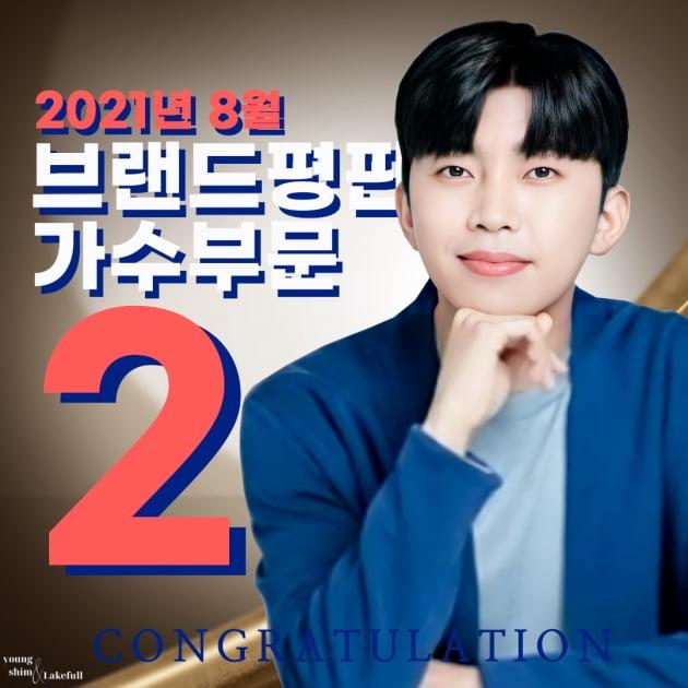 '트롯 황제' 임영웅… 8월 가수 브랜드평판 'TOP2'