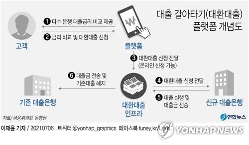 """고승범 """"빅테크 금융진출, 규제공백 등 공정하게 해결해야""""(종합)"""