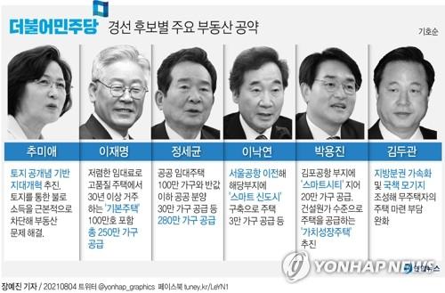 '아파트 100만호, 반값은 기본'…與 부동산공약 영끌 경쟁(종합)