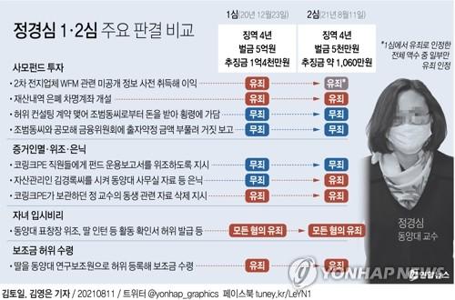 """與, '정경심 유죄' 언급 자제…이낙연 """"조국 상고결정 지지"""""""