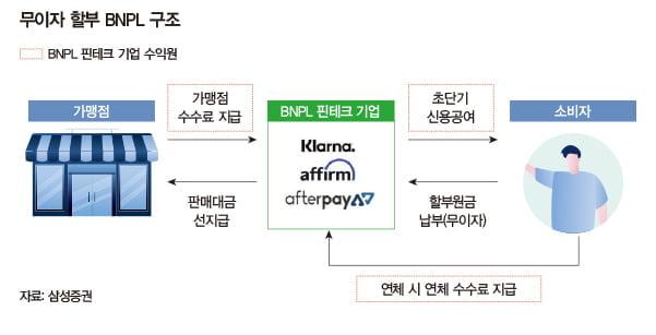[한경 엣지]한국에서 '30% 결제 수수료' 제동 걸린 애플과 구글
