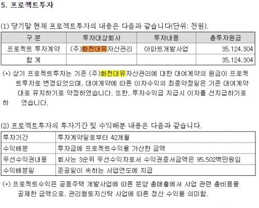[단독] SK 계열 재단 대표도 화천대유에 돈 댔다