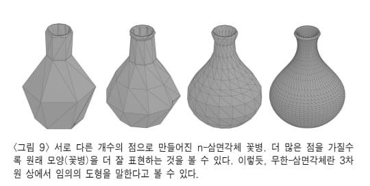 """이상 '건축무한육면각체' 물리학으로 풀어…""""이과가 이과했다"""""""