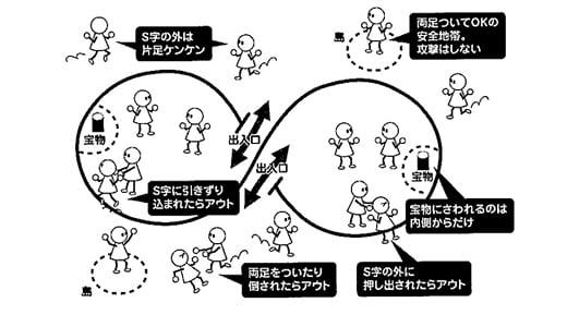 일본 'S켄' 게임