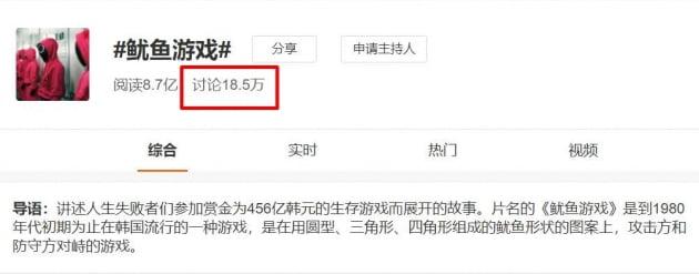 웨이보에서 언급된 '오징어게임' 해시태그 횟수/사진=웨이보 캡처