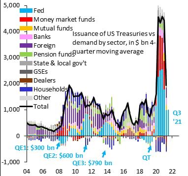 """[김현석의 월스트리트나우] """"Fed가 달라졌어요""""…금리 폭등·긴장한 증시"""