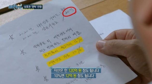 사진=MBC 방송 '실화탐사대' 장면 캡처