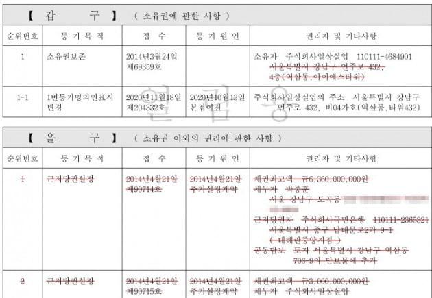 [단독] 영화배우 박중훈도 화천대유 '錢主'였나