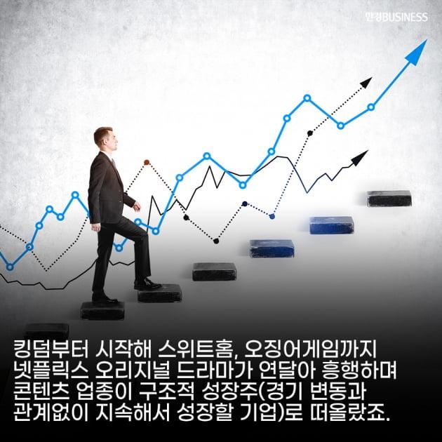[카드뉴스]넷플릭스 '오징어게임' 흥행으로 수혜 본 종목은?