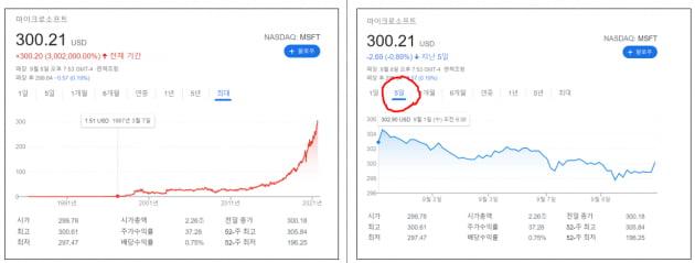 [신근영의 메타버스와 암호화폐 이야기] 비트코인 폭락과 투자