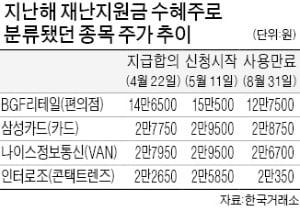 11조원 전국민 재난지원금 풀린다…진짜 수혜주는?