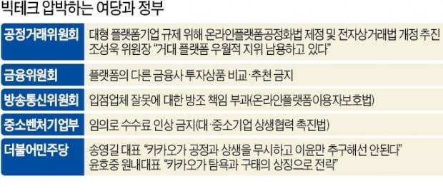 """""""네이버·카카오만 맞는 게 아니었네""""…플랫폼 때리는 국가권력"""