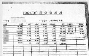 [단독] 부산항운노조의 이상한 사회보험 납부