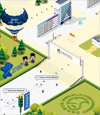 메타버스에 구현된 학교 취업박람회장. 지난 1~15일 6개 대학이 공동으로 참여한 이 박람회엔 총 8518명이 참가했다.  /엔에이치알커뮤니케이션즈 제공