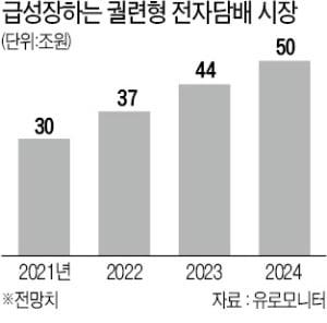 """""""3년 뒤 50兆""""…전자담배 시장 판 커진다"""