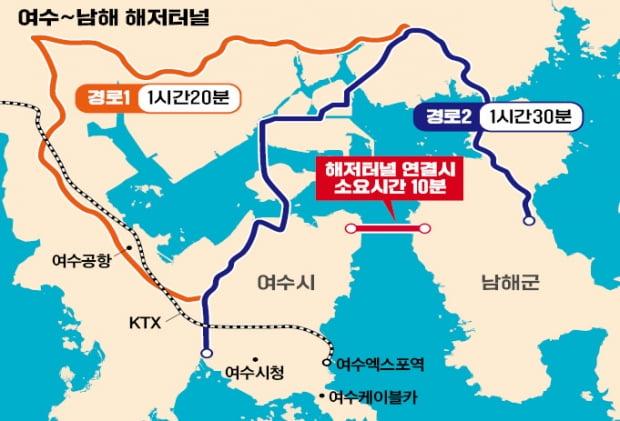 남해~여수 해저터널 뚫린다…1시간20분 거리 10분으로 단축