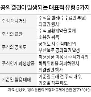 """사조 경영권 지켜낸 '공의결권'…""""헤지펀드가 쓰던 칼이 방패로"""""""