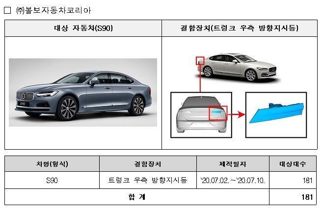 볼보 S90 방향지시등 오작동…5개사 8개 차종 302대 리콜