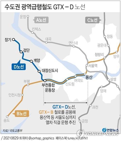 김포 광역철도 최적 노선 찾는다…타당성 연구용역 추진